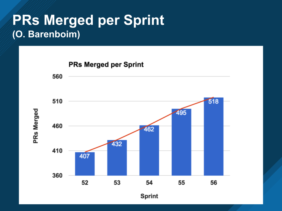 ManageIQ - Sprint 56 review - March 15, 2017